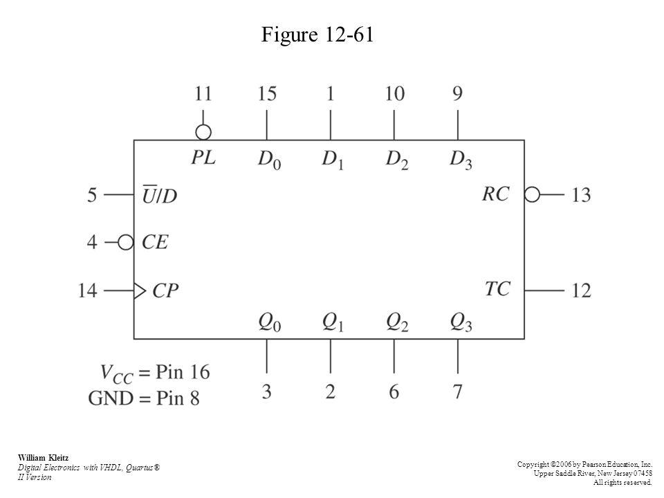 Figure 12-61 William Kleitz Digital Electronics with VHDL, Quartus® II Version.