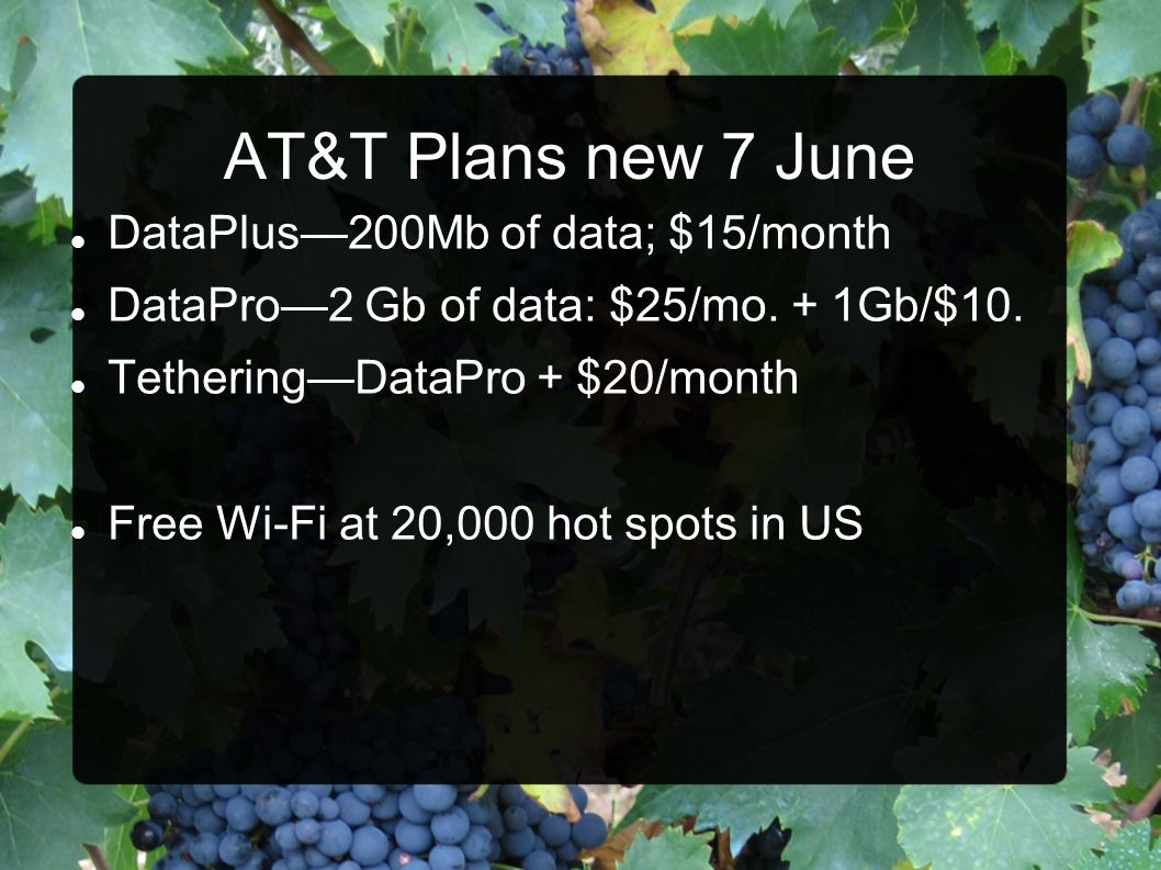 AT&T Plans new 7 June DataPlus—200Mb of data; $15/month