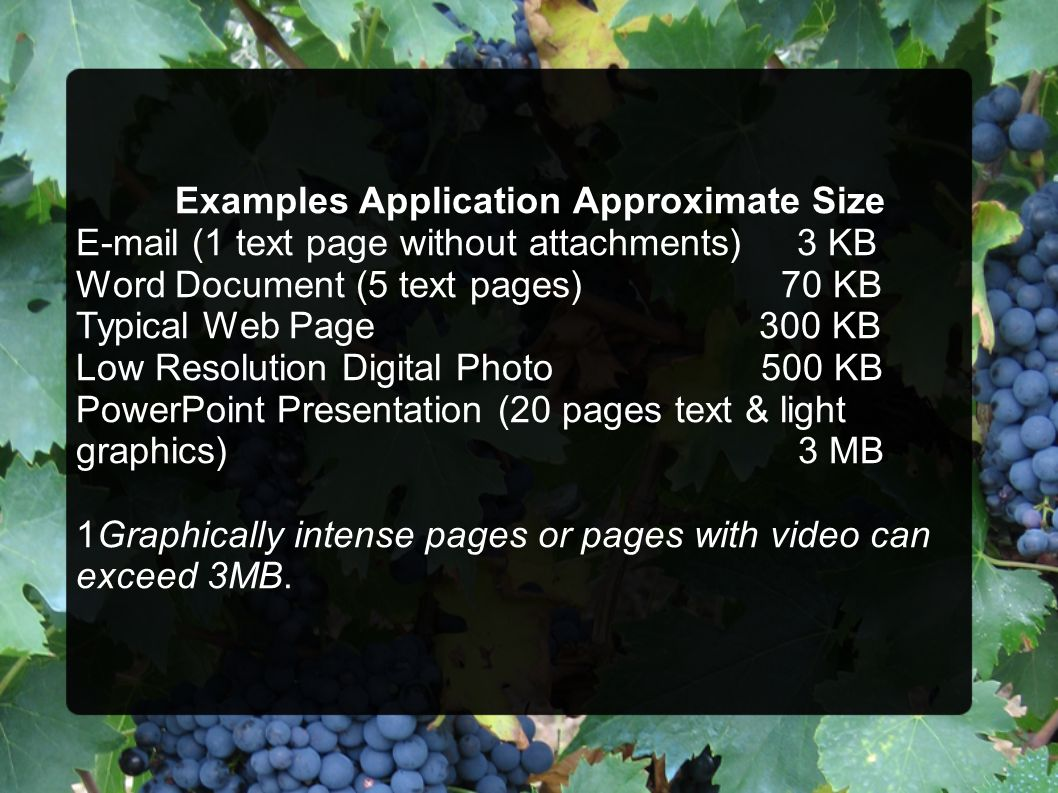 Examples Application Approximate Size