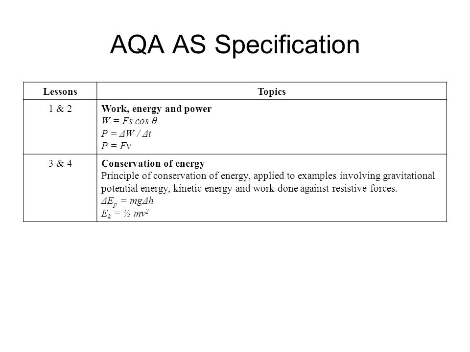 AQA AS Specification Lessons Topics 1 & 2 Work, energy and power