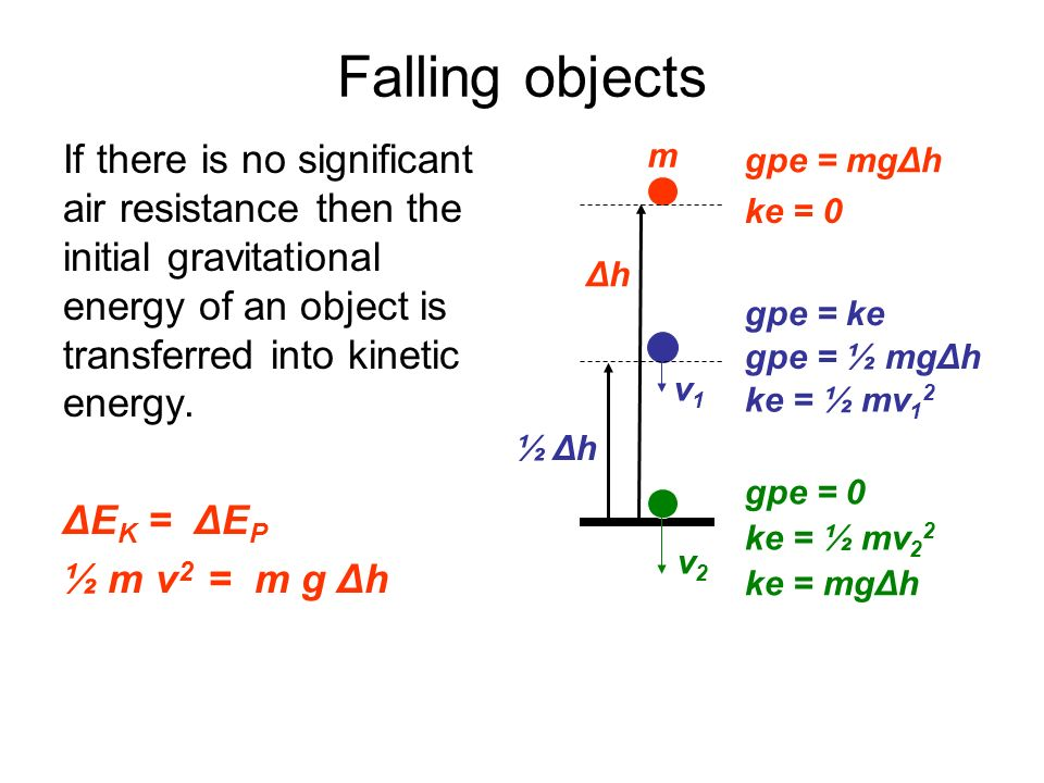 Falling objectsIf there is no significant air resistance then the initial gravitational energy of an object is transferred into kinetic energy.