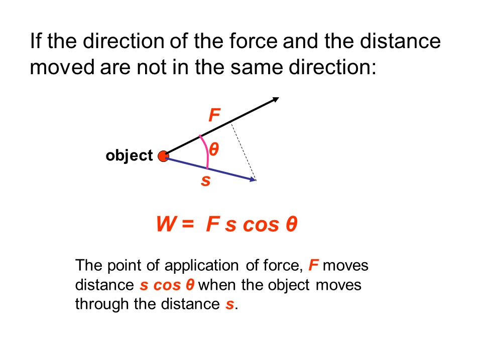 If the direction of the force and the distance moved are not in the same direction: