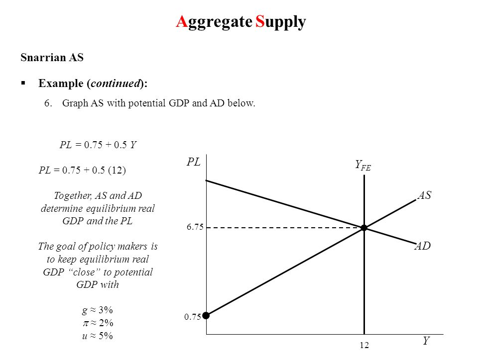 Together, AS and AD determine equilibrium real GDP and the PL