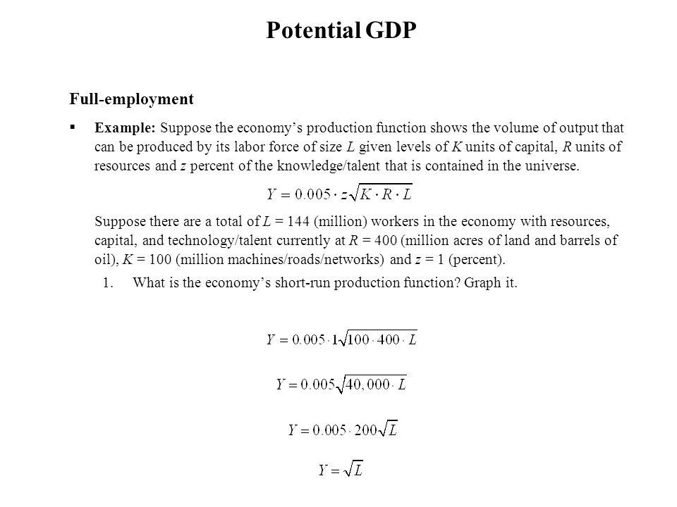 Potential GDP Full-employment