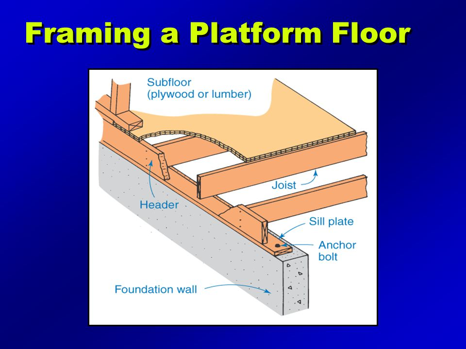 Framing a Platform Floor