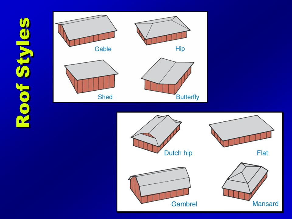 Roof Styles Illustrations may be found on page 190 of the text.