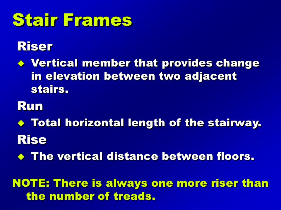 Stair Frames Riser Run Rise