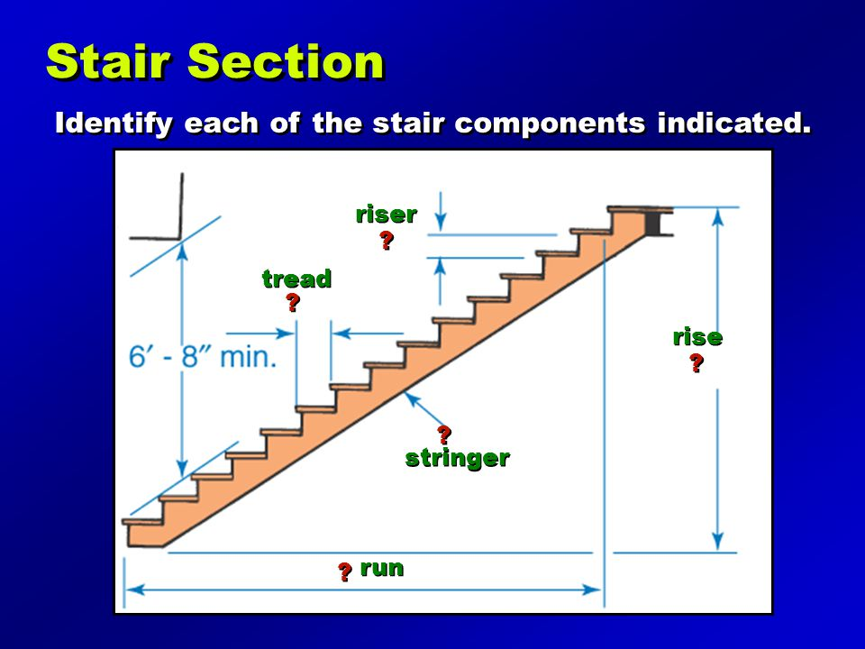 Identify Each Of The Stair Components Indicated.