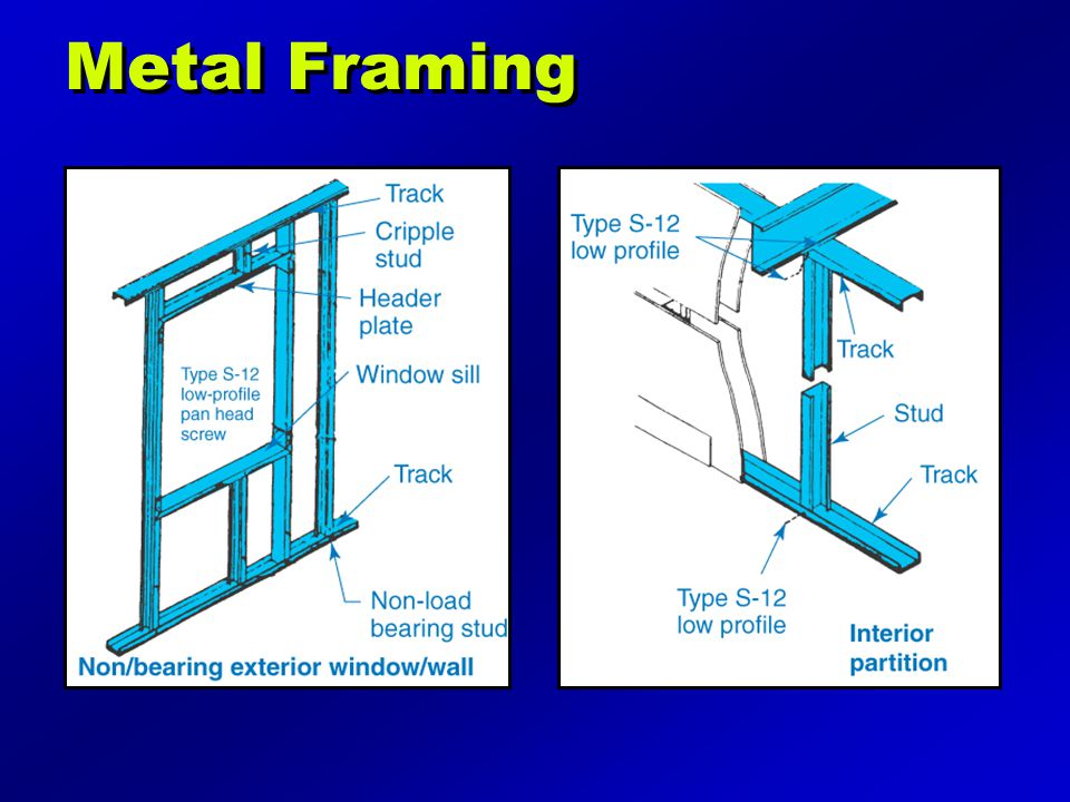 Metal Framing Illustrations may be found on page 193 of the text.