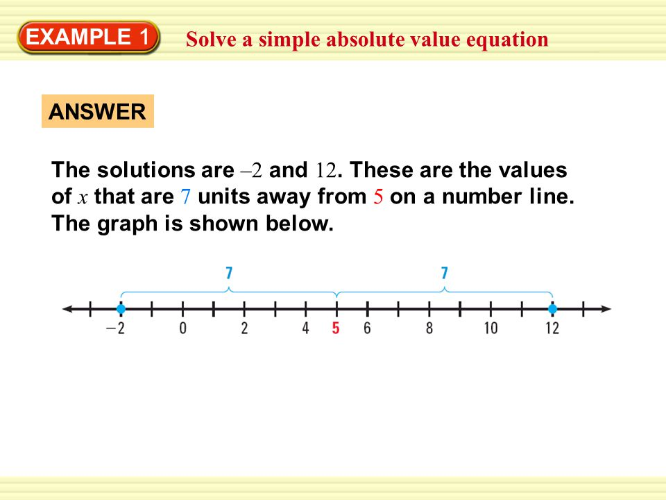 EXAMPLE 1 Solve a simple absolute value equation. ANSWER.