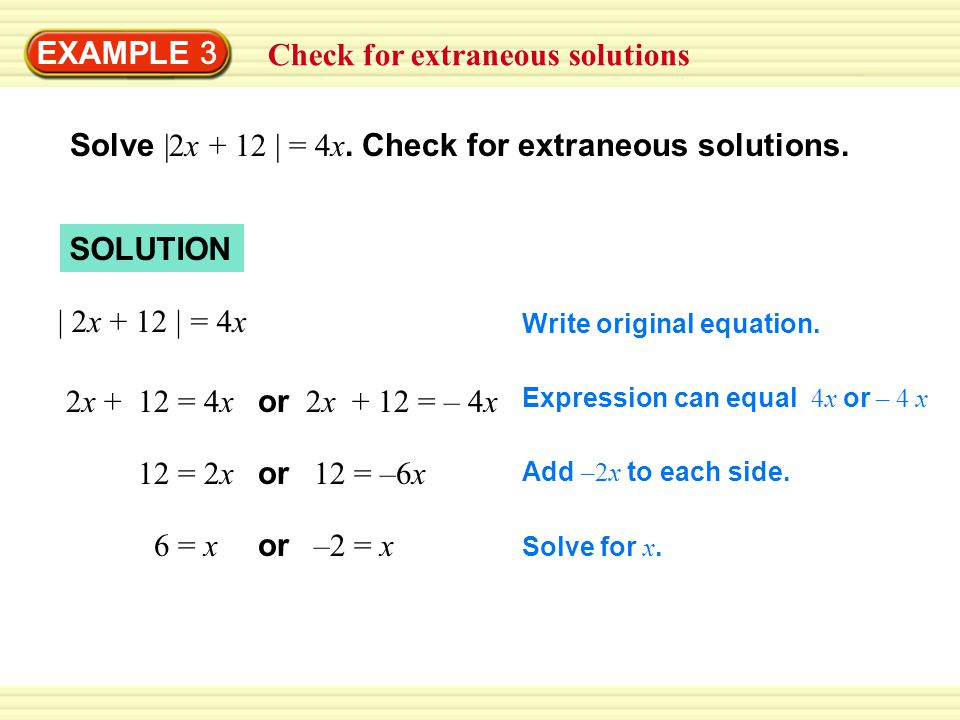 Check for extraneous solutions