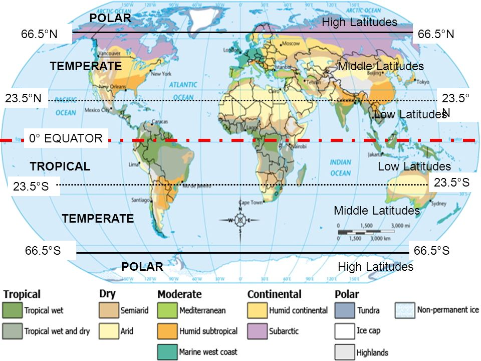 POLAR High Latitudes. 66.5°N. 66.5°N. TEMPERATE. Middle Latitudes. 23.5°N. 23.5°N. Low Latitudes.