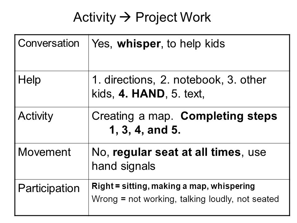 Activity  Project Work