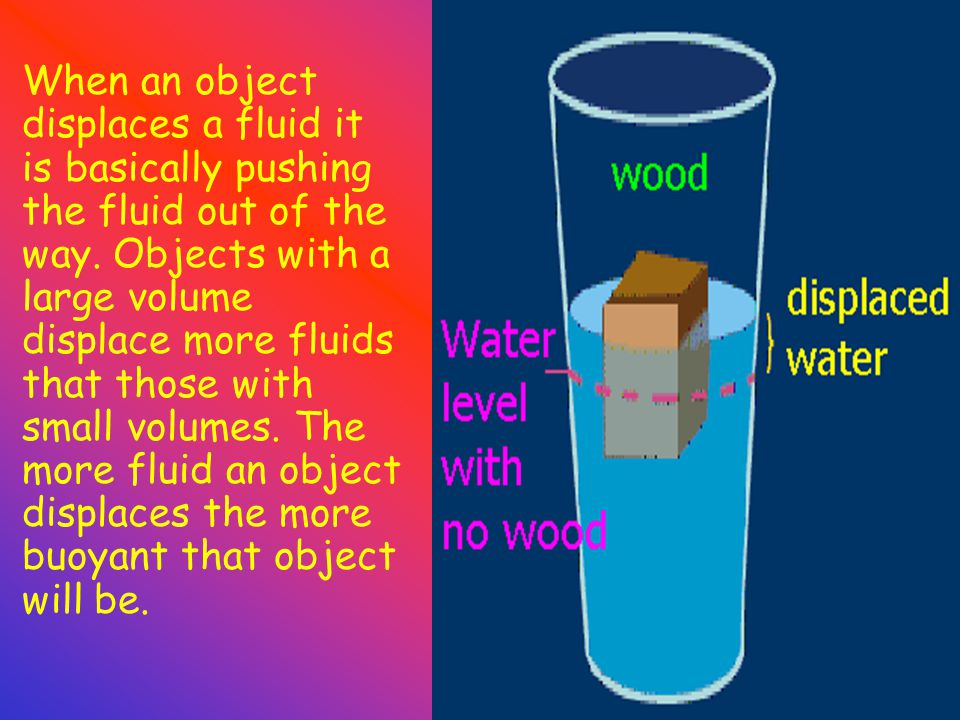 When an object displaces a fluid it is basically pushing the fluid out of the way.