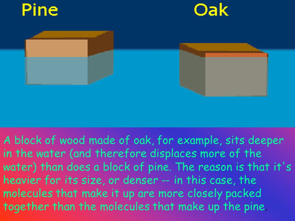 A block of wood made of oak, for example, sits deeper in the water (and therefore displaces more of the water) than does a block of pine.