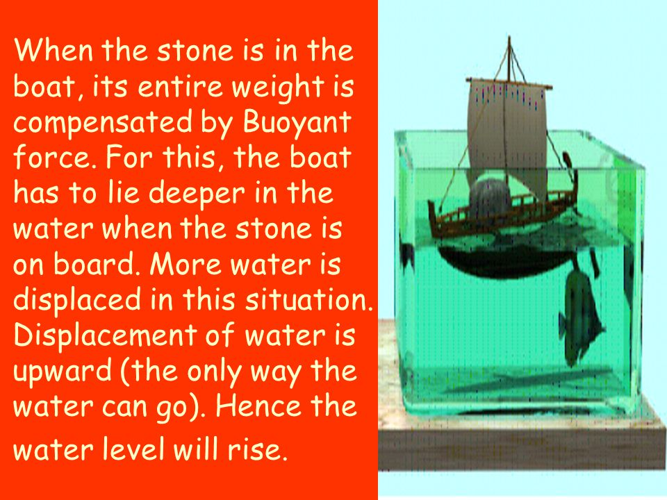 When the stone is in the boat, its entire weight is compensated by Buoyant force.
