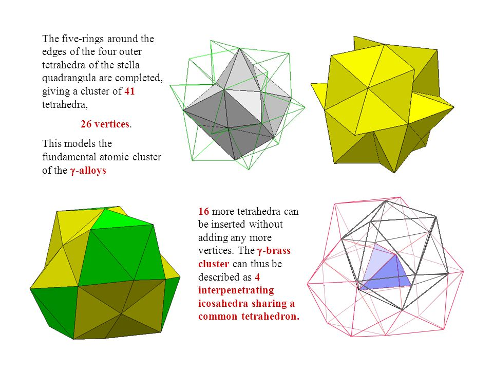 The five-rings around the edges of the four outer tetrahedra of the stella quadrangula are completed, giving a cluster of 41 tetrahedra,