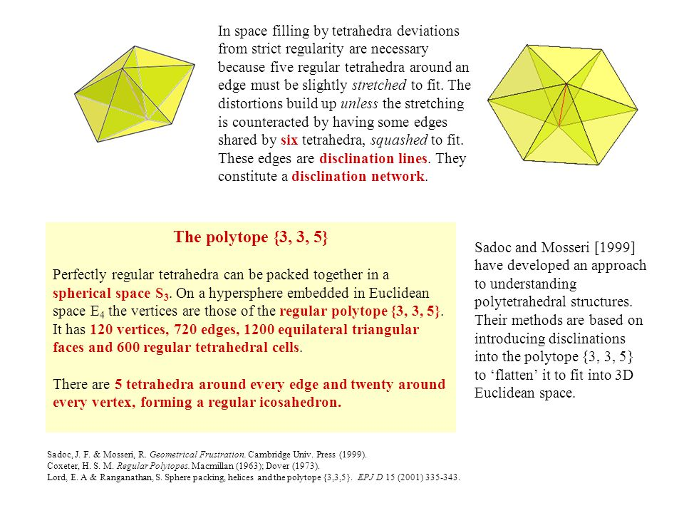 In space filling by tetrahedra deviations from strict regularity are necessary because five regular tetrahedra around an edge must be slightly stretched to fit. The distortions build up unless the stretching is counteracted by having some edges shared by six tetrahedra, squashed to fit. These edges are disclination lines. They constitute a disclination network.