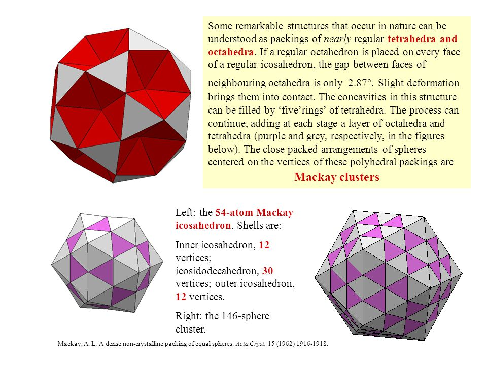 Some remarkable structures that occur in nature can be understood as packings of nearly regular tetrahedra and octahedra. If a regular octahedron is placed on every face of a regular icosahedron, the gap between faces of neighbouring octahedra is only 2.87. Slight deformation brings them into contact. The concavities in this structure can be filled by 'five'rings' of tetrahedra. The process can continue, adding at each stage a layer of octahedra and tetrahedra (purple and grey, respectively, in the figures below). The close packed arrangements of spheres centered on the vertices of these polyhedral packings are