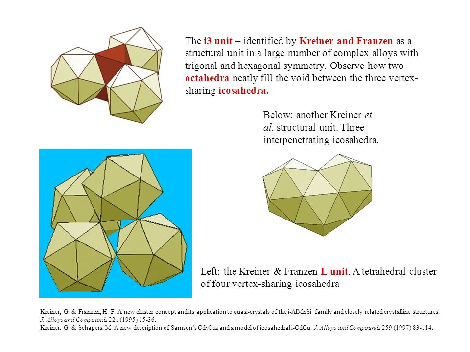 The i3 unit – identified by Kreiner and Franzen as a structural unit in a large number of complex alloys with trigonal and hexagonal symmetry. Observe how two octahedra neatly fill the void between the three vertex-sharing icosahedra.