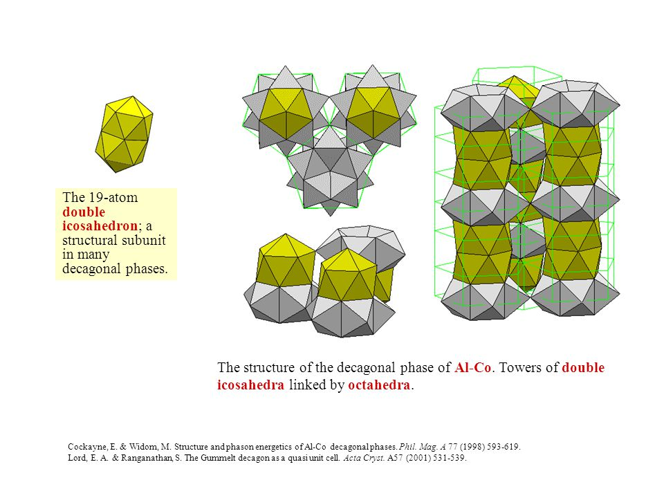 The 19-atom double icosahedron; a structural subunit in many decagonal phases.