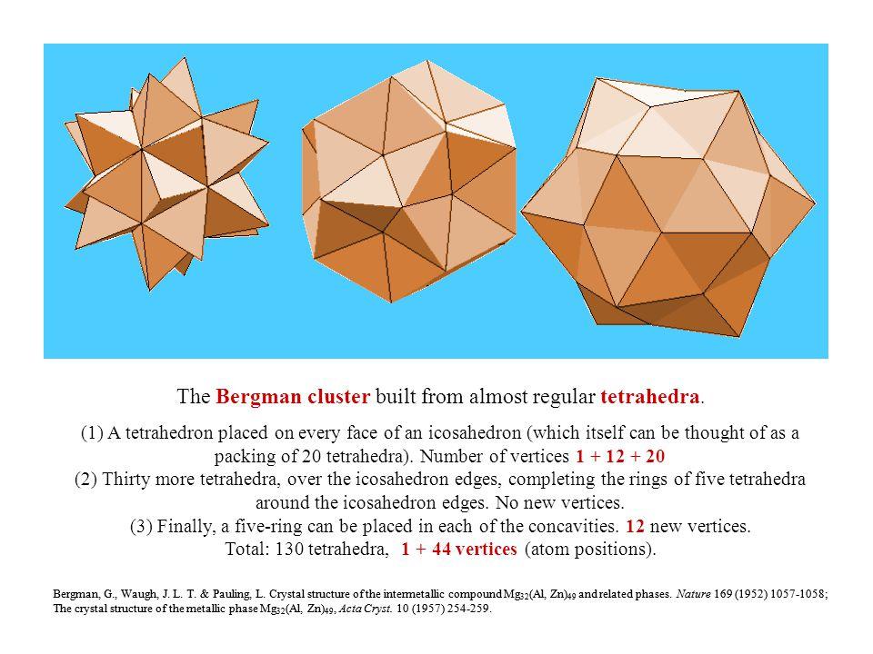 The Bergman cluster built from almost regular tetrahedra.