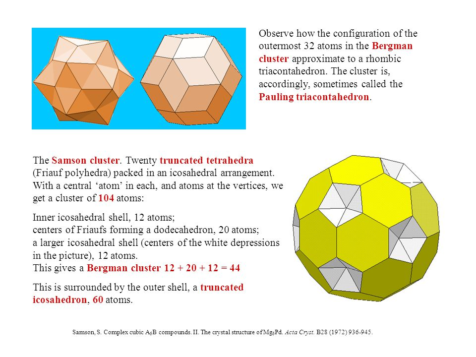 Inner icosahedral shell, 12 atoms;