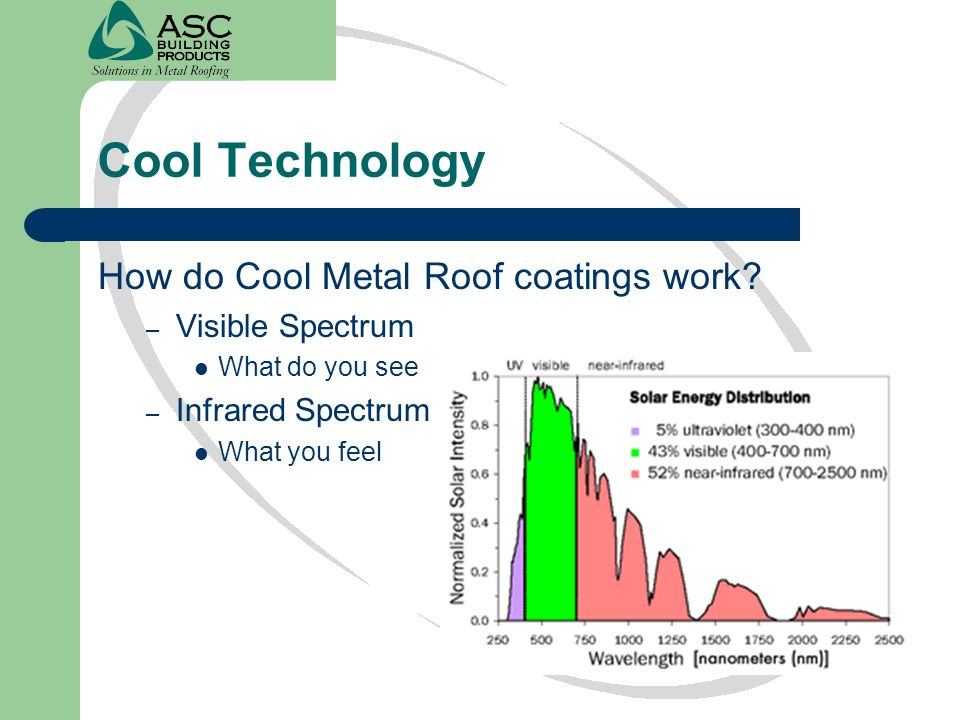 Cool Technology How do Cool Metal Roof coatings work Visible Spectrum