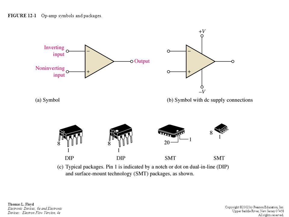 Figure 12 1 Op Amp Symbols And Packages Ppt Video Online Download