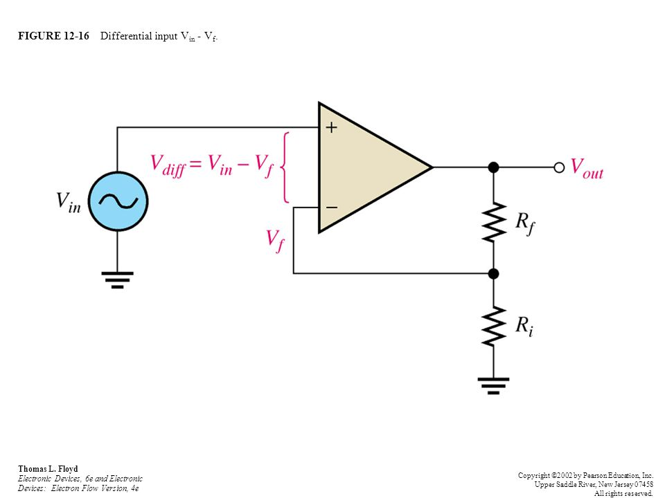 FIGURE 12-16 Differential input Vin - Vf.