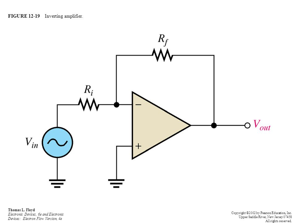 FIGURE 12-19 Inverting amplifier.