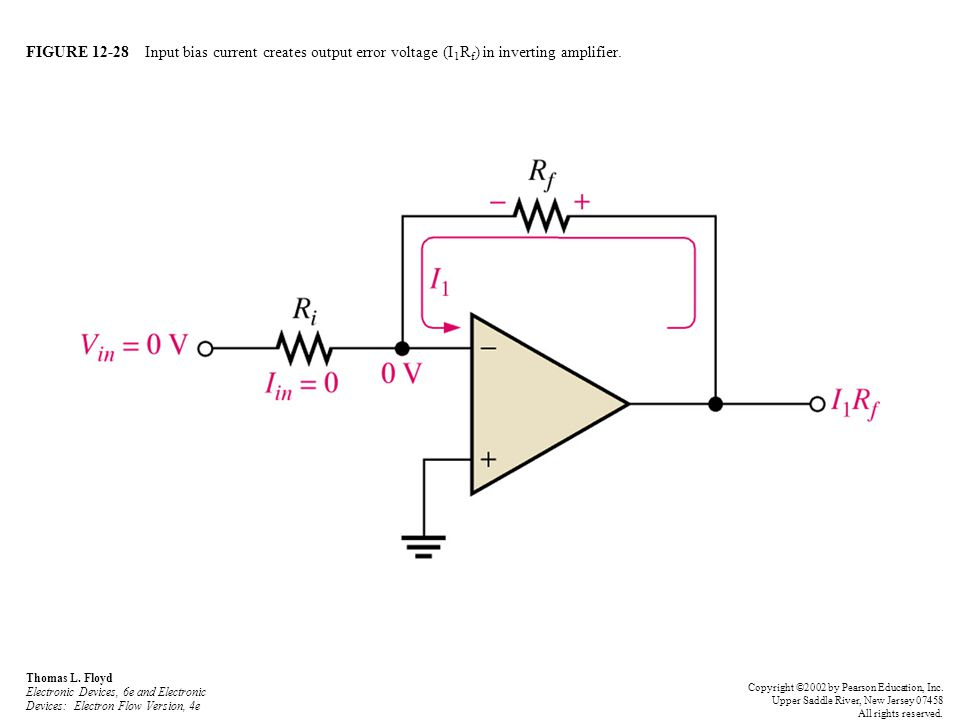 FIGURE 12-28 Input bias current creates output error voltage (I1Rf) in inverting amplifier.