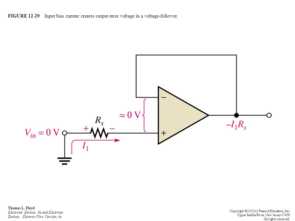 FIGURE 12-29 Input bias current creates output error voltage in a voltage-follower.