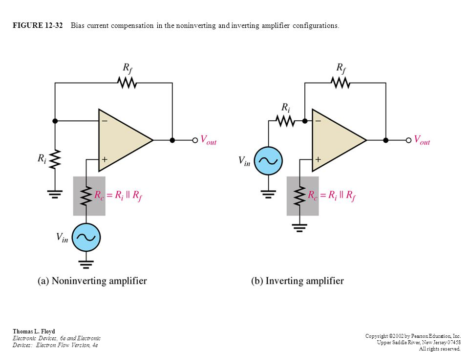 FIGURE 12-32 Bias current compensation in the noninverting and inverting amplifier configurations.