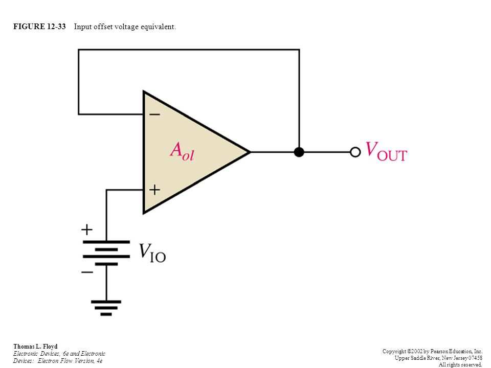 FIGURE 12-33 Input offset voltage equivalent.