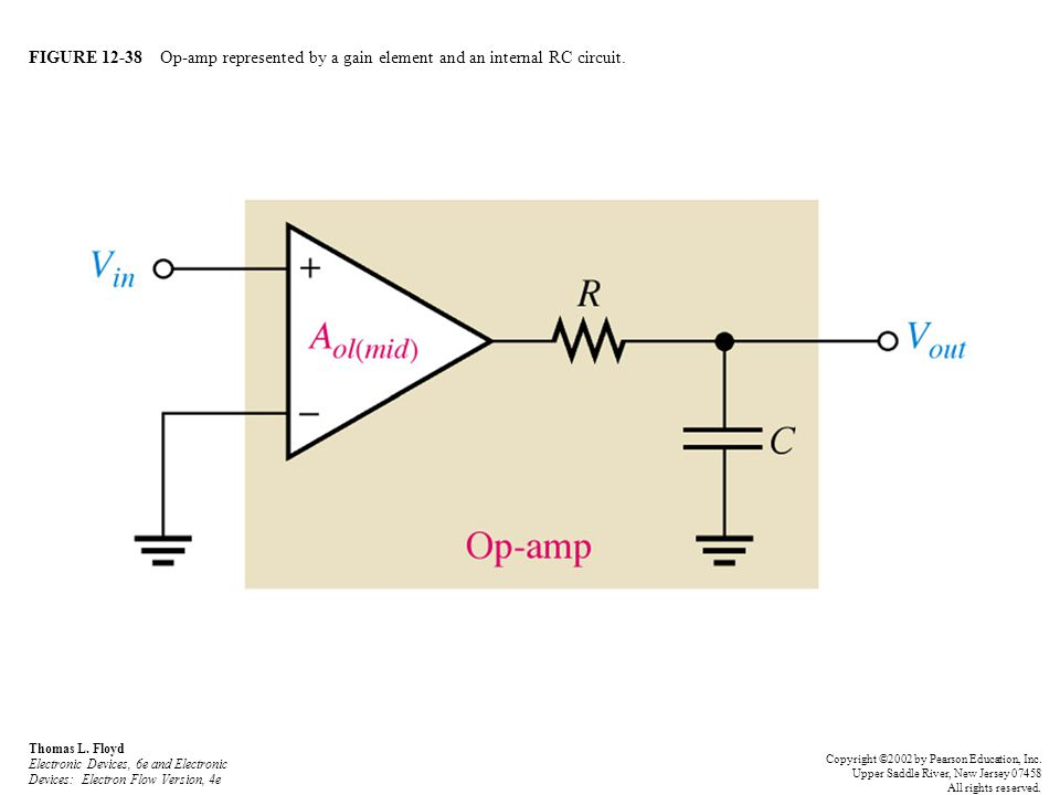 FIGURE 12-38 Op-amp represented by a gain element and an internal RC circuit.