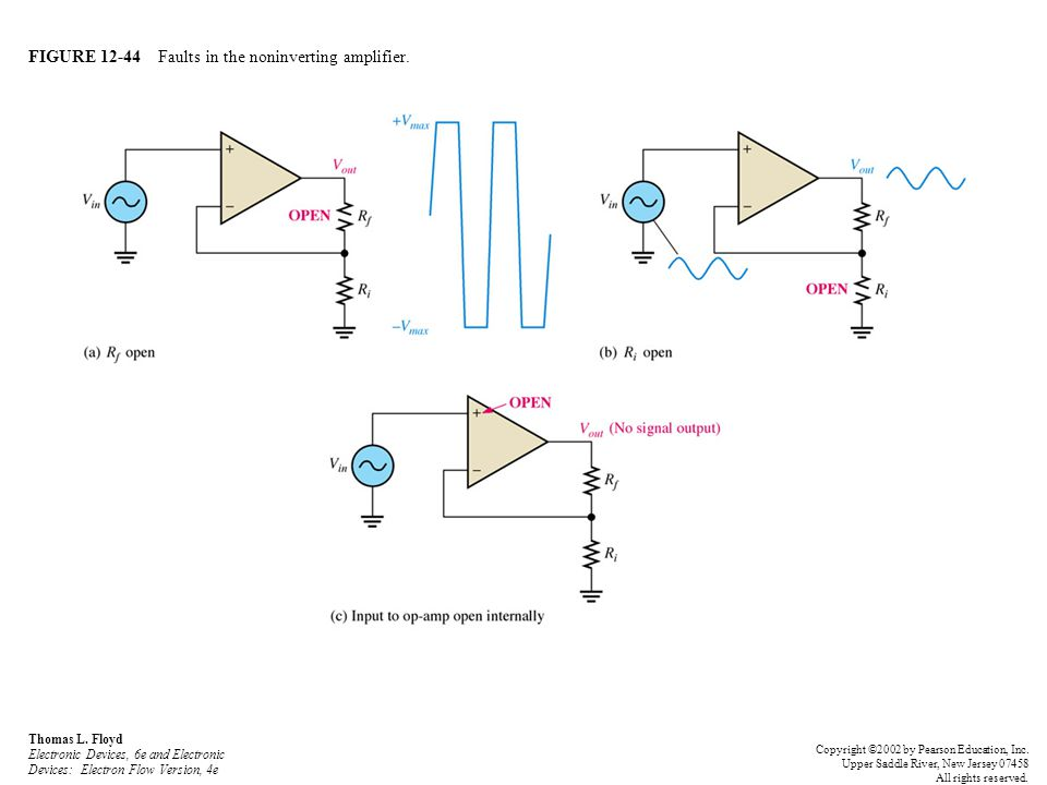 FIGURE 12-44 Faults in the noninverting amplifier.
