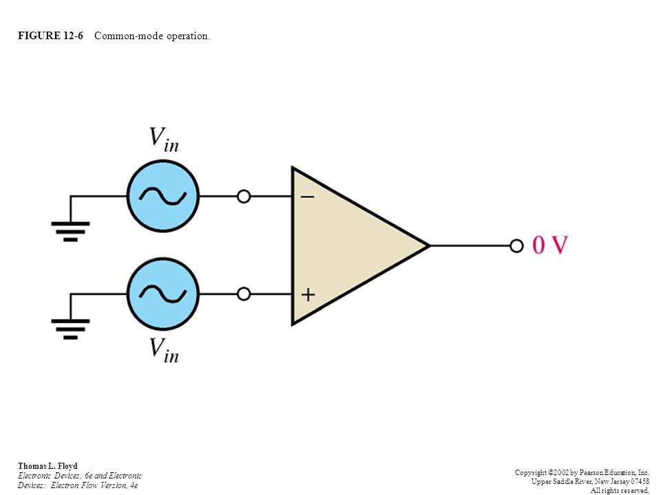 FIGURE 12-6 Common-mode operation.