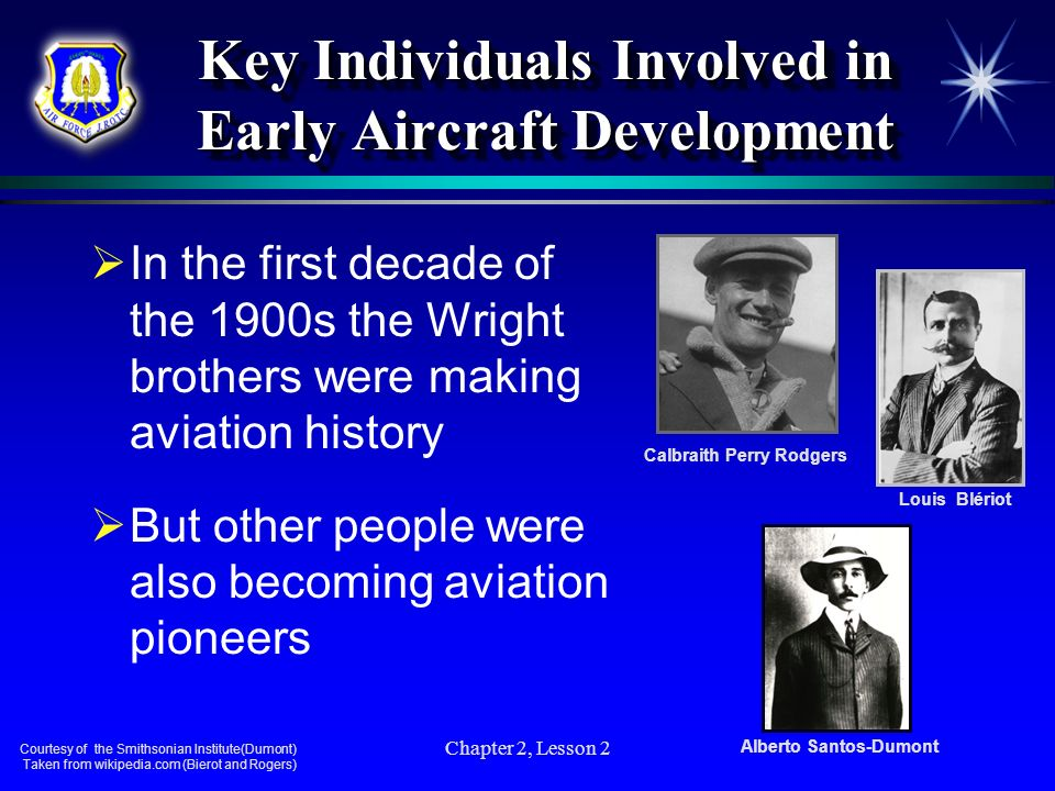 Key Individuals Involved in Early Aircraft Development