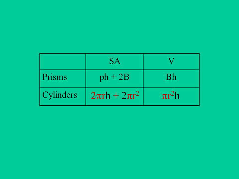 SA V Prisms ph + 2B Bh Cylinders 2πrh + 2πr2 πr2h