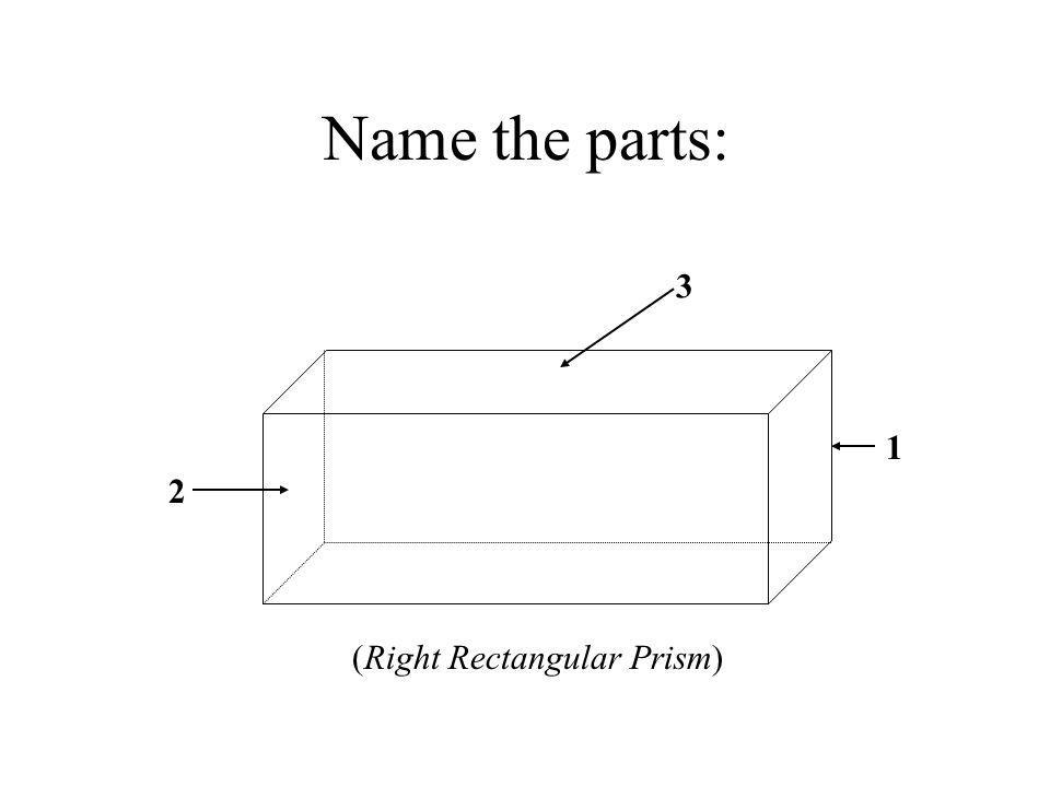 Name the parts: 3 1 2 (Right Rectangular Prism)