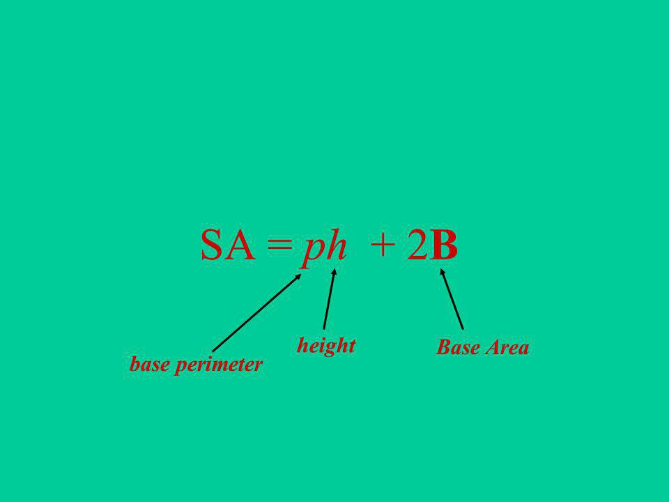 SA = ph + 2B height Base Area base perimeter