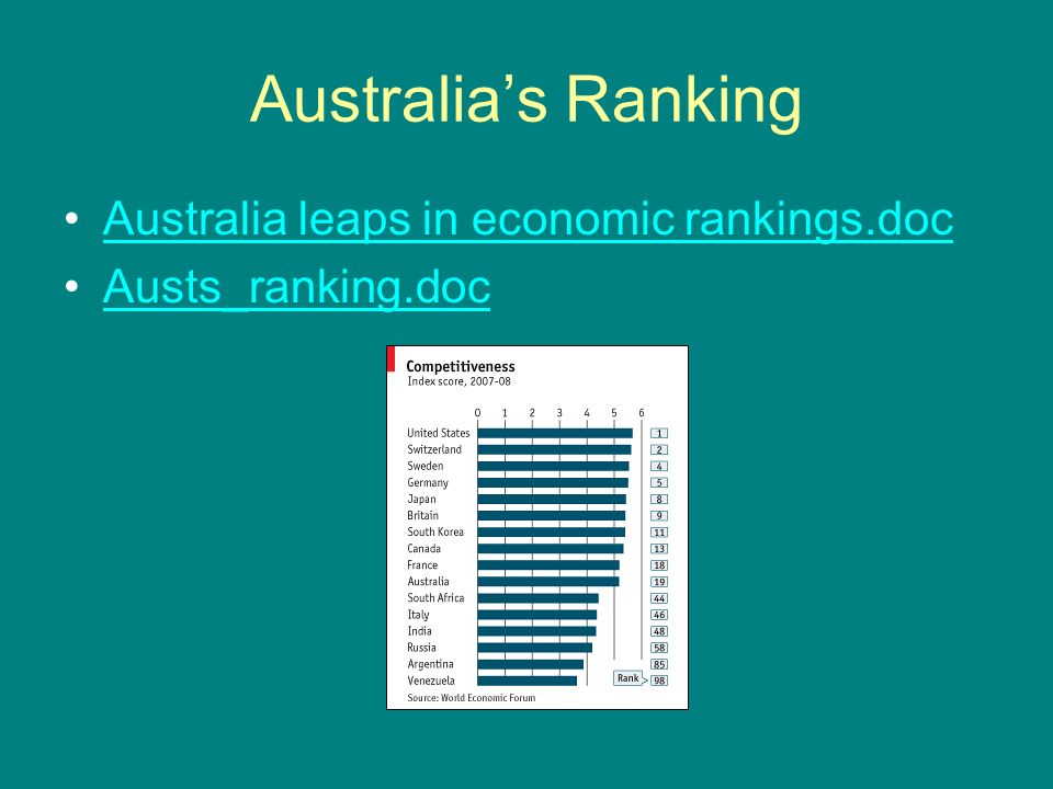 Australia's Ranking Australia leaps in economic rankings.doc