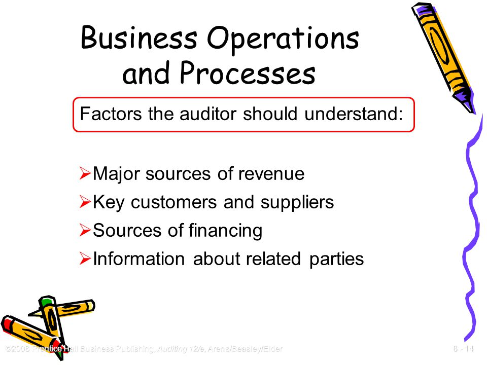 Business Operations and Processes