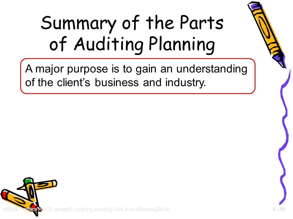 Summary of the Parts of Auditing Planning