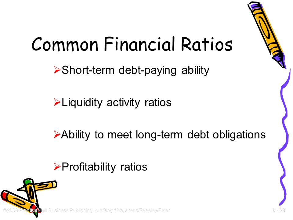 Common Financial Ratios