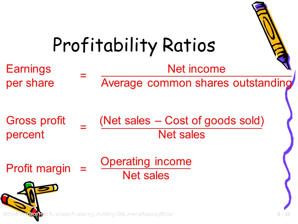 Profitability Ratios Earnings per share = Net income