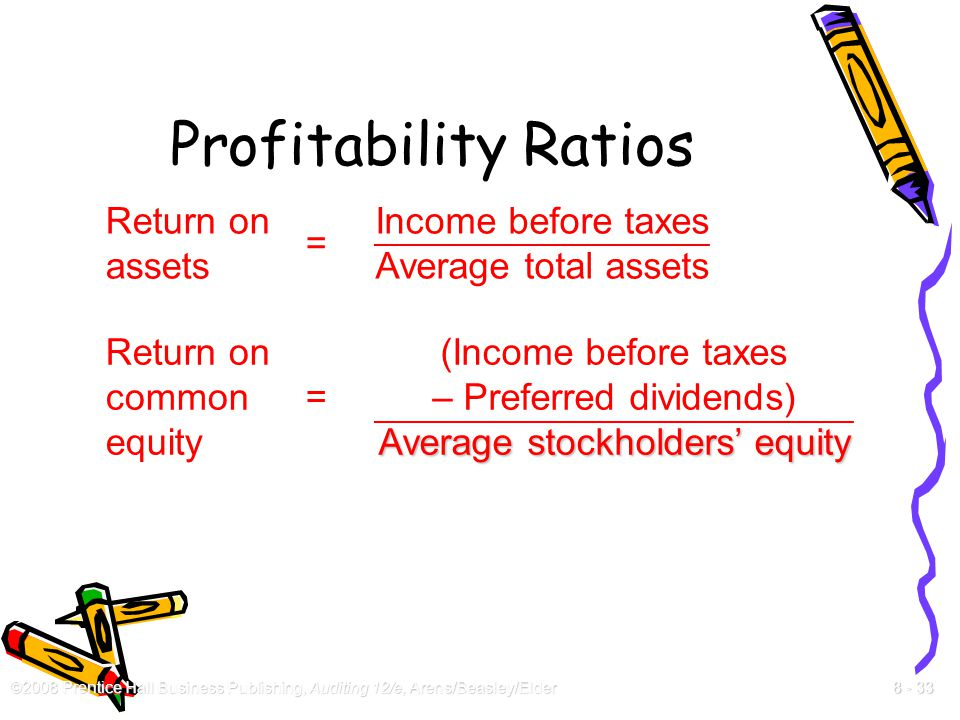 Profitability Ratios Return on assets = Income before taxes