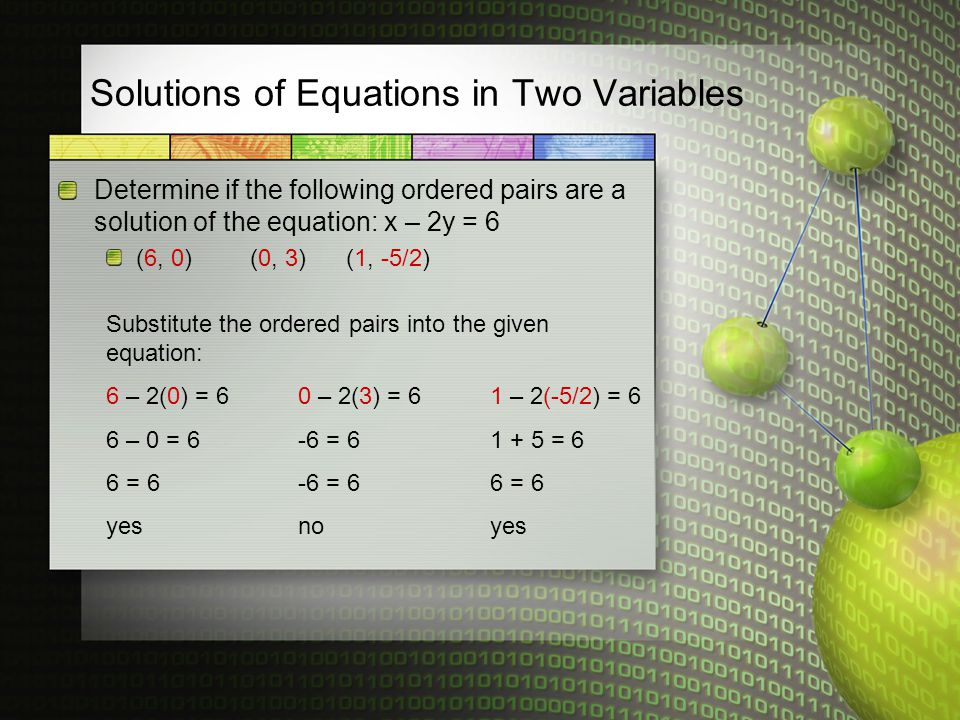 Solutions of Equations in Two Variables