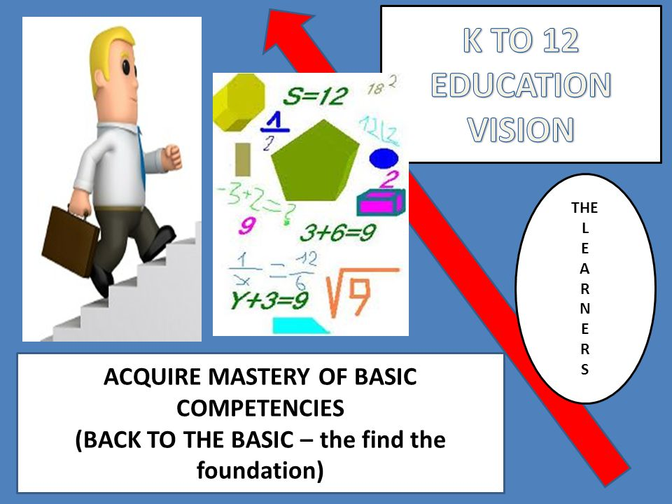 K TO 12 EDUCATION VISION ACQUIRE MASTERY OF BASIC COMPETENCIES